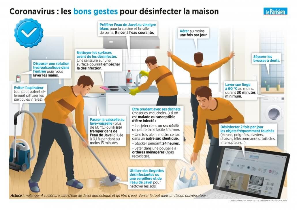 WEB-SOC-A4-coronavirus-bien-nettoyer-desinfecter-logement-FOND